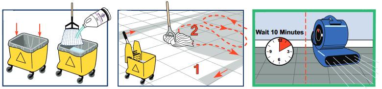 HDi Floor Finish Tips