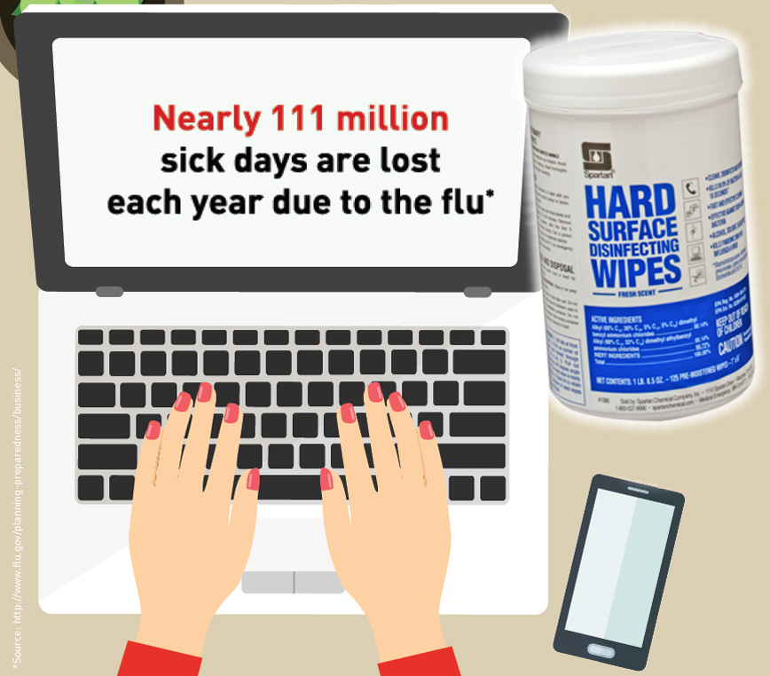 HDi Flu Days